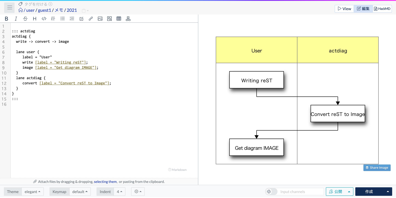 GROWI UML