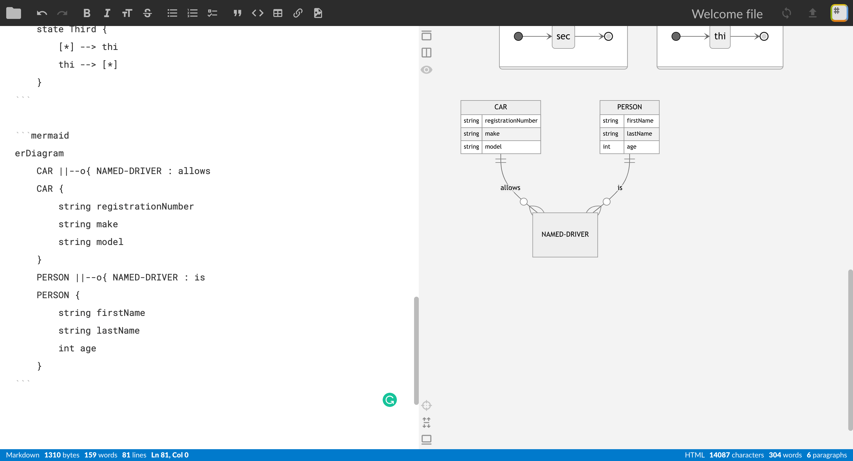 StackEdit UML