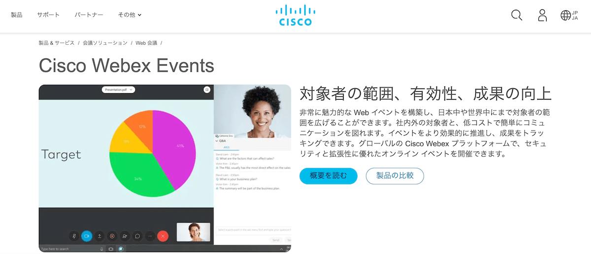 Cisco Webex Events
