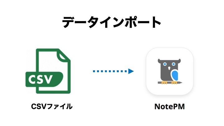 csvファイル NotePM