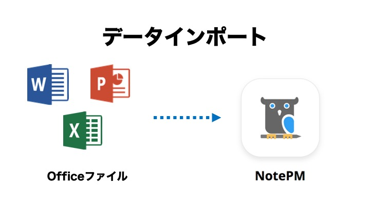 File NotePM