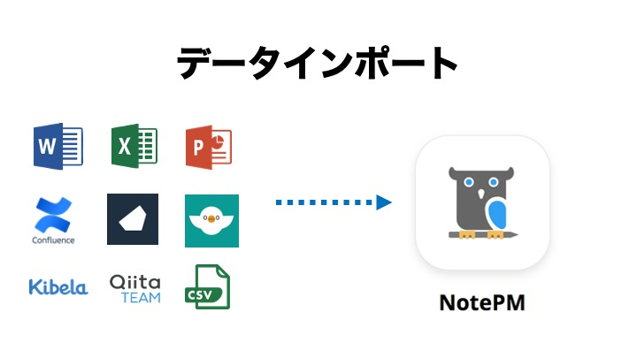 import NotePM